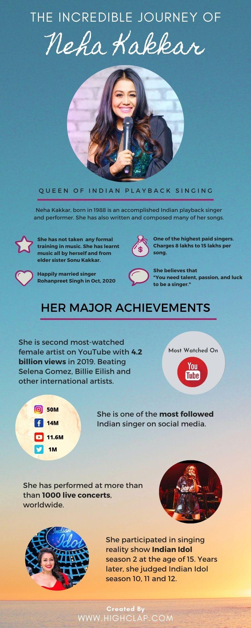 Neha Kakkar Infographic
